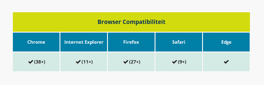 helloq browser compatibility